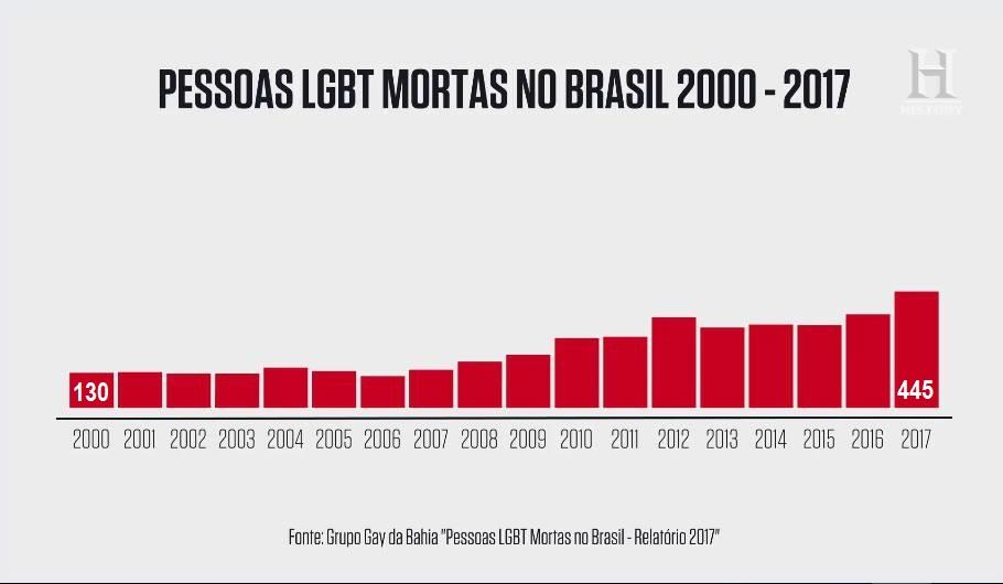 Peter pan homosexual statistics