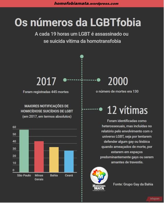 infograficoGGB2